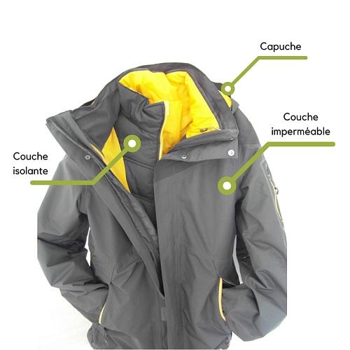 Manteau de pêche hiver