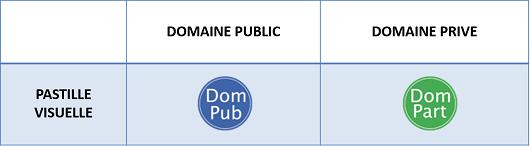 Domaines peche