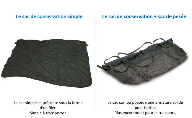 Schema sac conservation carpe